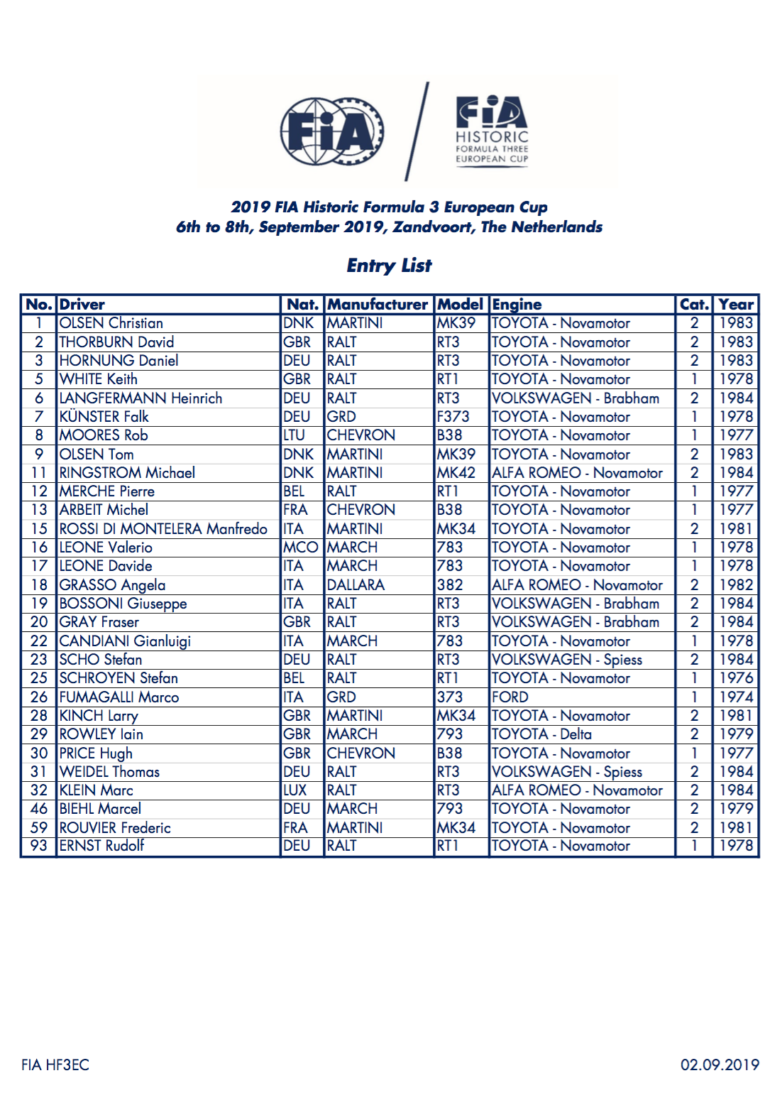 FIA Historic F3 European Cup Entry List